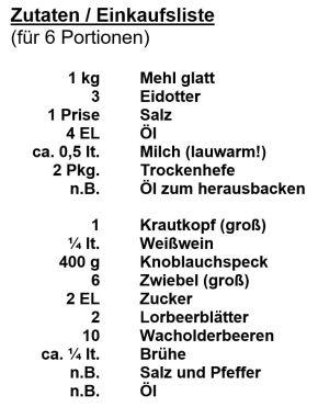 zutaten-pinzgauer-krapfen