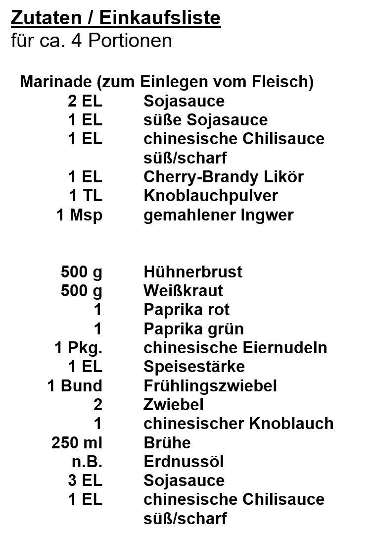 Zutaten - Hühner-Kraut-Wok
