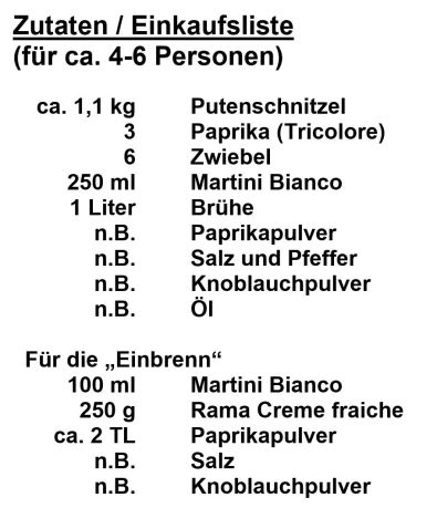 Zutaten - Martinipute