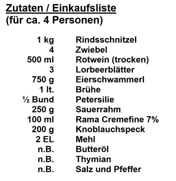 Zutaten - Rindsschnitzel