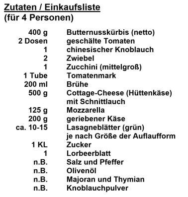 Zutaten - Kürbis_Lasagne