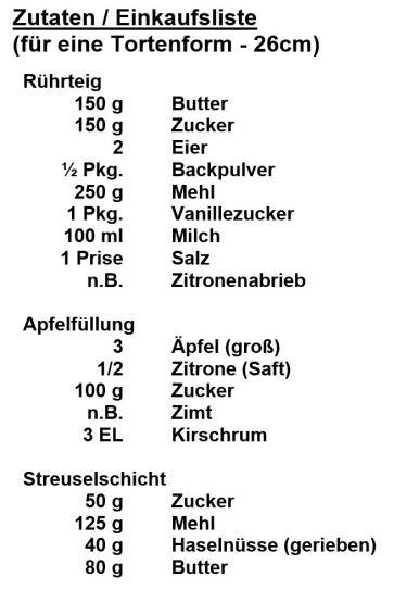 Zutaten - Apfel-Streuselkuchen