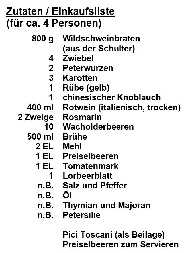 Zutaten_Wildschweinbraten